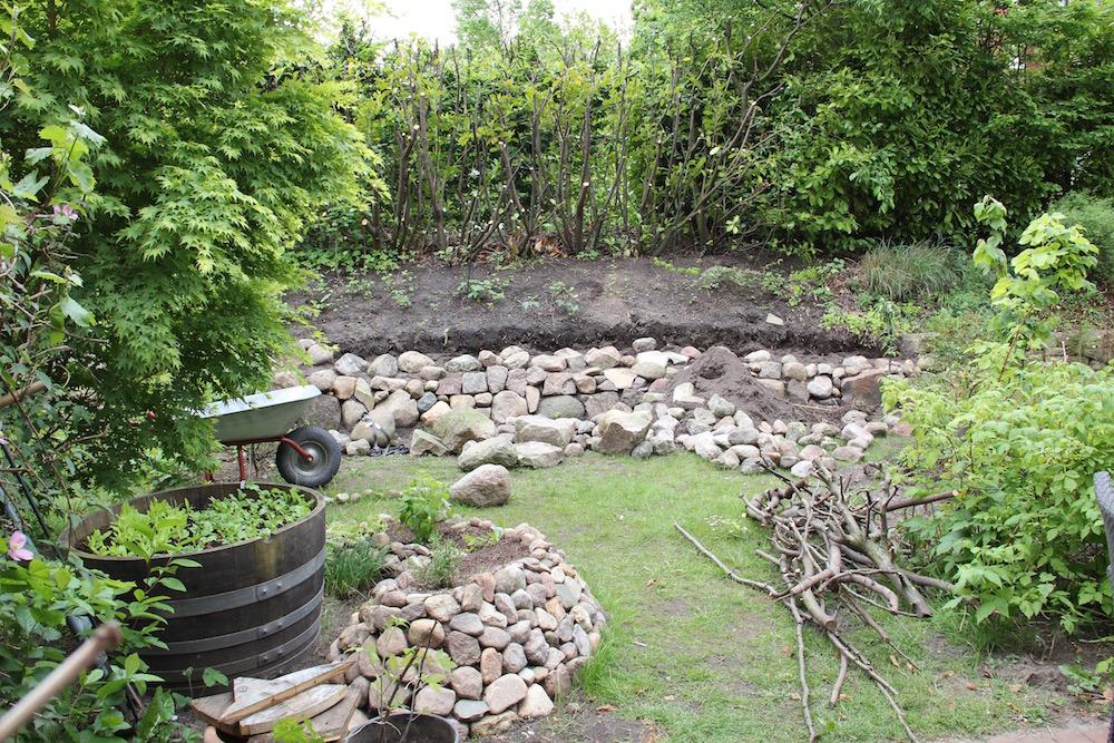 Garten im Ueberblick